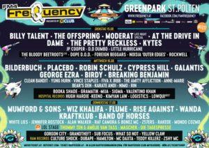 Quelle: FM4 Frequency Festival